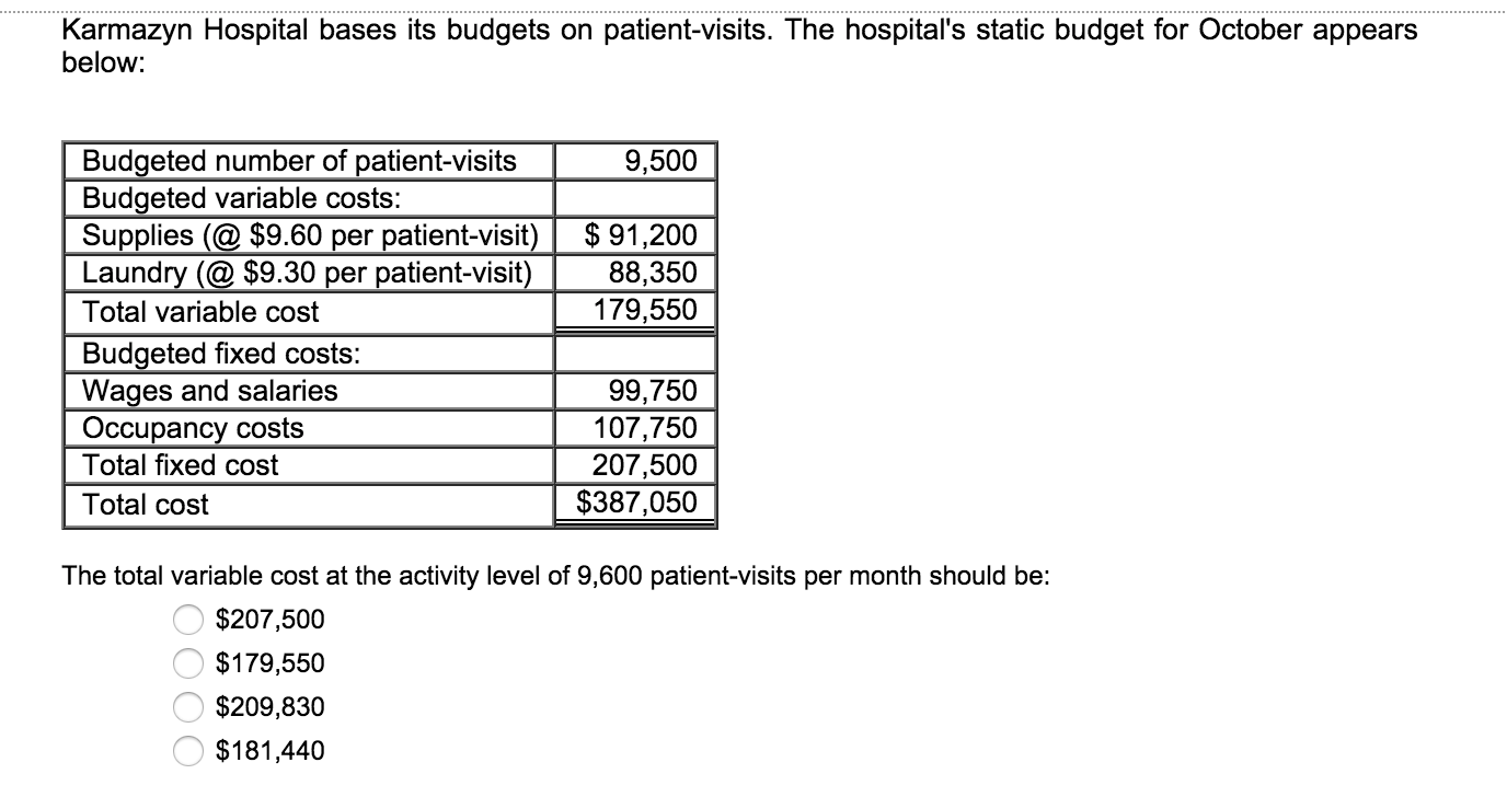 placek hospital bases its budgets on patient visits Acc 276 quiz 3 acc 276 quiz 3 the company bases its predetermined overhead rate on 5,300 machine-hours privett hospital bases its budgets on patient-visits the hospital's static planning budget for november appears below.