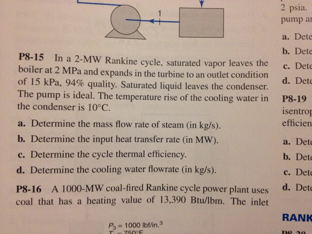 In a 2-MW Rankine cycle, saturated vapor leaves th