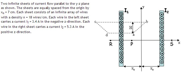 Two infinite sheets of current flow parallel to th