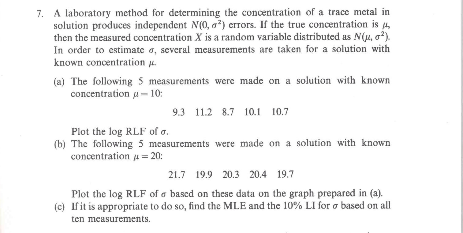 A laboratory method for determining the concentrat