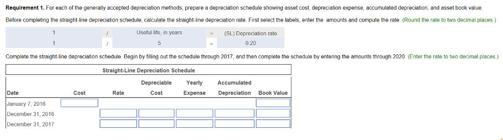 computer depreciation schedule