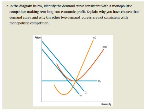 In the diagram below identify the demand curve co chegg in the diagram below identify the demand curve consistent with a monopolistic competitor ccuart Image collections