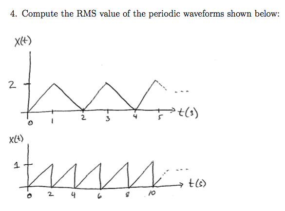 Compute the RMS value of the periodic waveforms sh