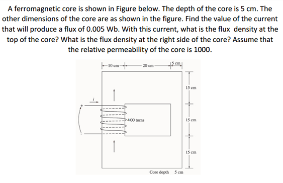 Solution There are three regions in this core. The