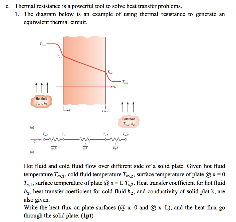 Solved  Thermal Resistance Is A Powerful Tool To Solve Hea