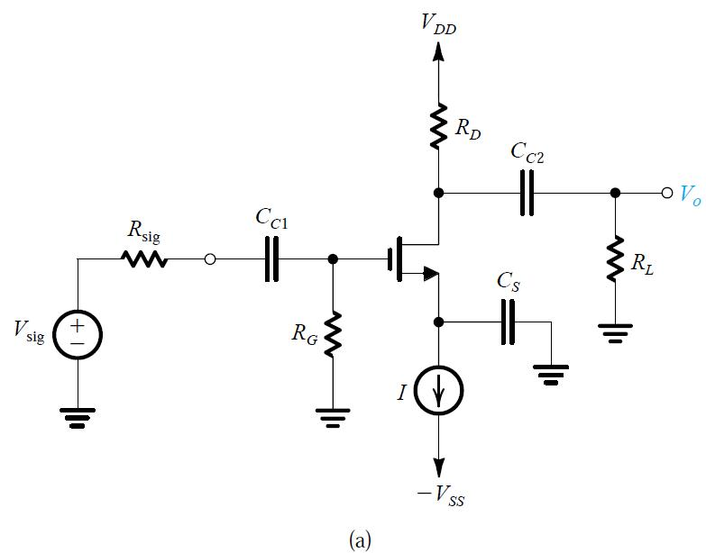 In a CS amplifier, such as that in Fig. 9.2(a), th