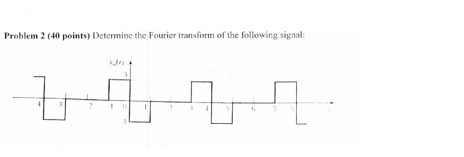 Determine the Fourier transform of the following s