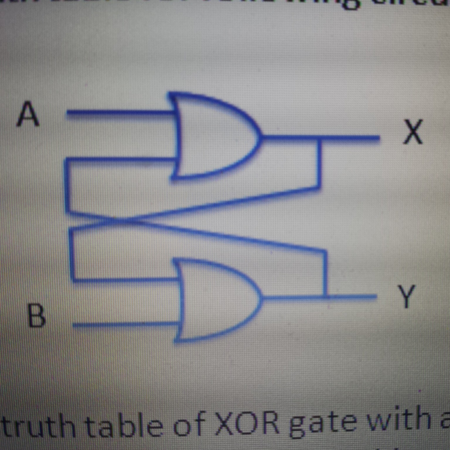 Truth table of XOR gate with