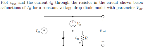 Plot uout and the current iR through the resistor