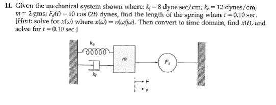 Given the mechanical system shown where: kf = 8 dy
