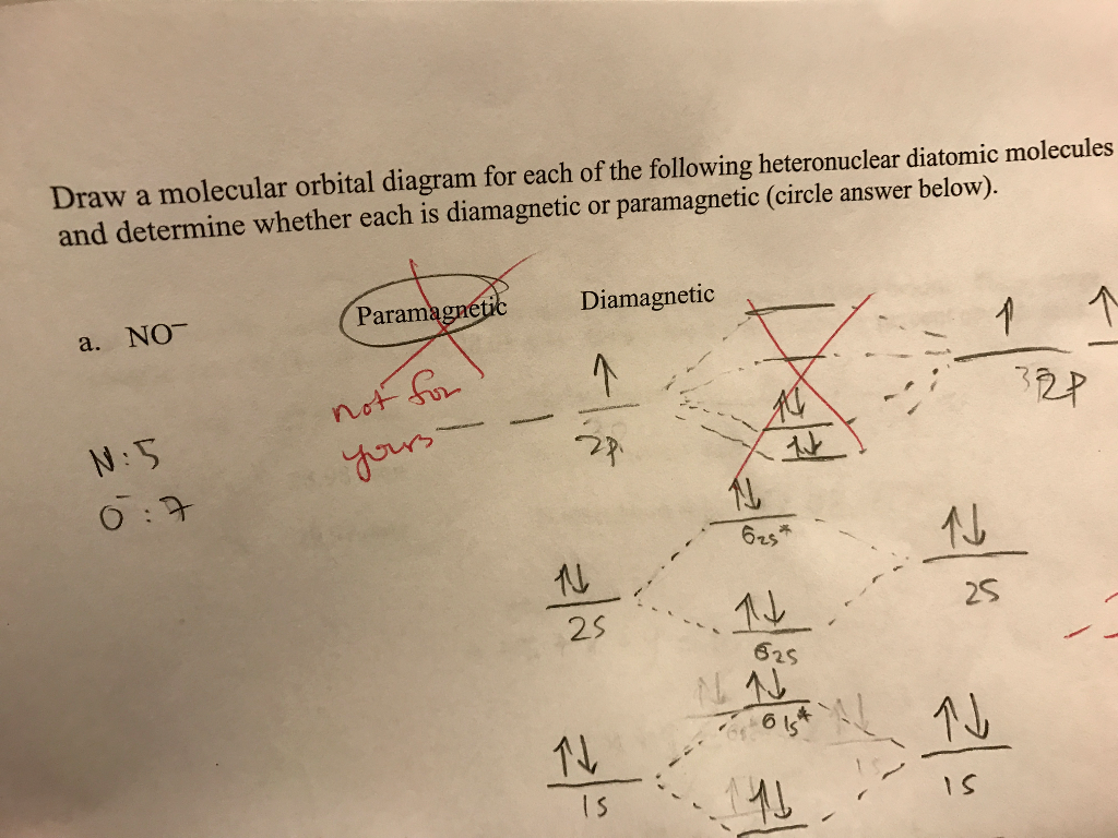 Draw a molecular orbital diagram for each of the f chegg draw a molecular orbital diagram for each of the following heteronuclear diatomic molecules and determine whether pooptronica