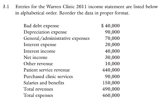 A How Does This Income Statement Differ From The – Proper Income Statement Format