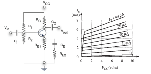Design an amplifier of the type shown below, which