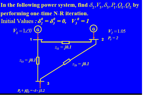 In the following power system, find delta 2,V3, de