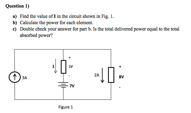 Find the value of I in the circuit shown in Fig. 1