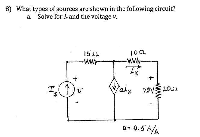 What types of sources are shown in the following c