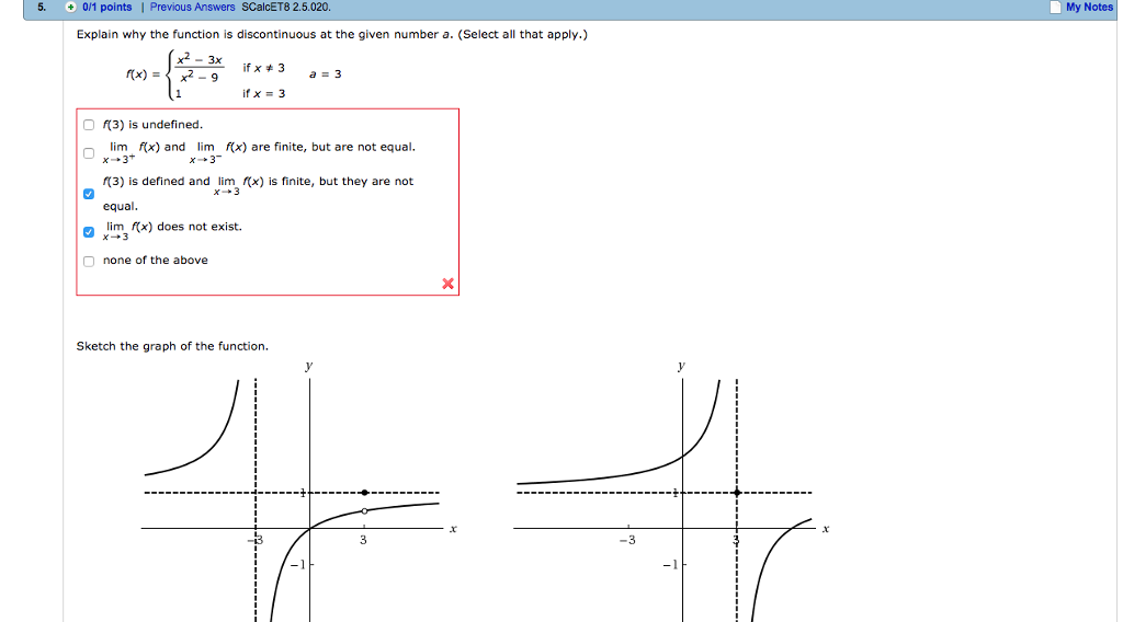 finite slope definition