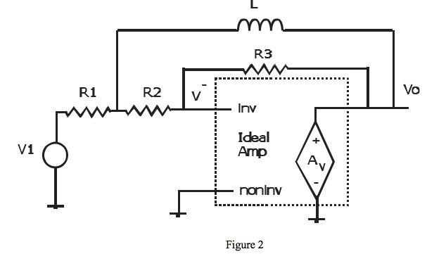 Figure shows the small signal model of an am