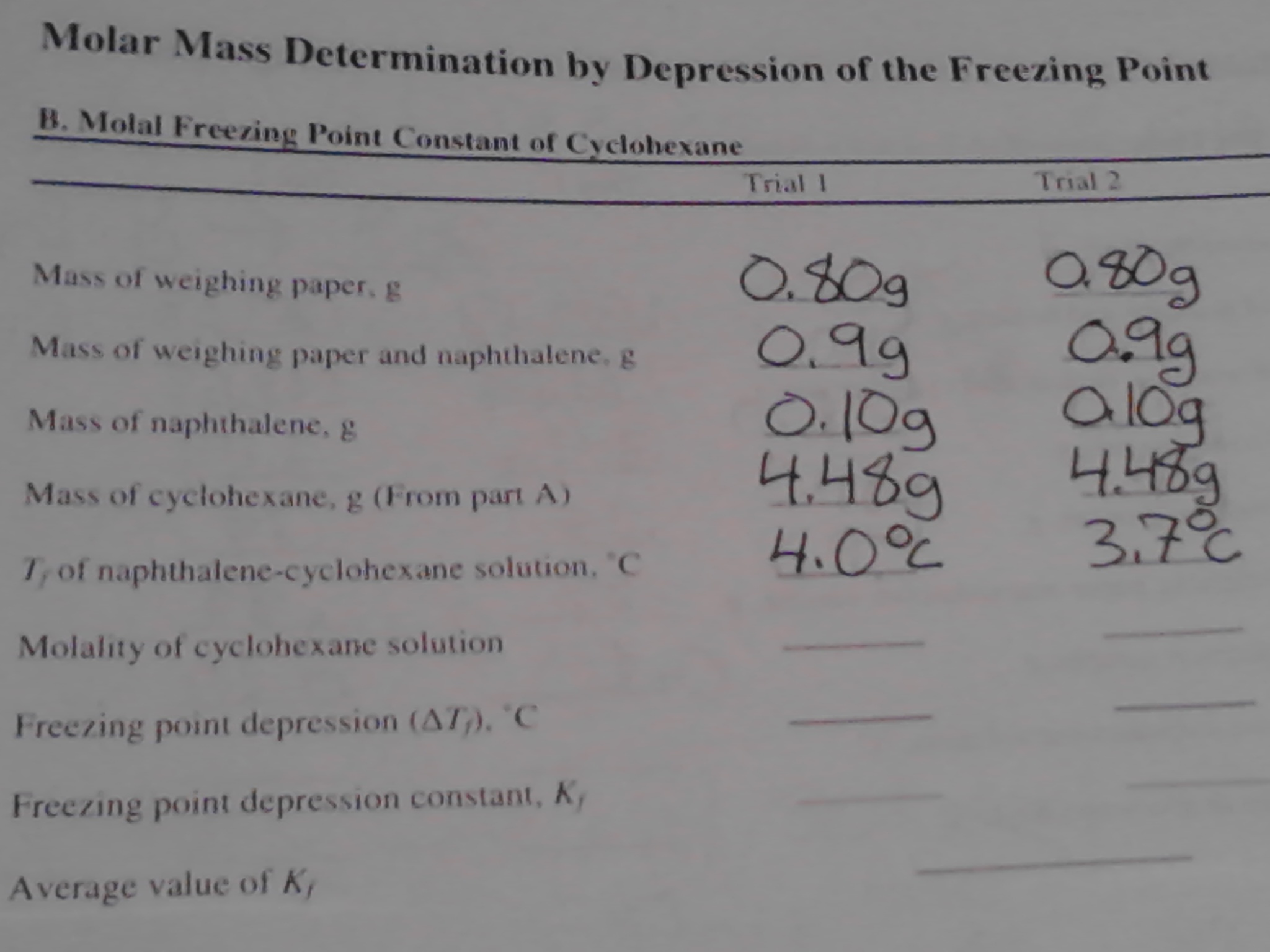 molecular mass by freezing point depression essay Lauric acid is a saturated medium-chain fatty acid with a 12-carbon backbonelauric acid is found naturally in various plant and animal fats and oils, and is a major component of coconut oil and palm kernel oil.