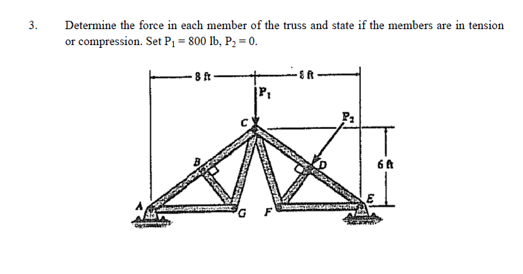 Determine The Force In Each Member Of The Truss An... | Chegg.com