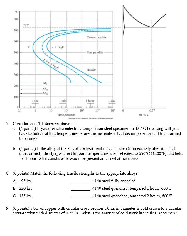 Solved consider the ttt diagram above a if you quench a 700 coarse pearlite a feyc fine pearlite 500 400 bainite 300 200 100 1 hour l ccuart Images