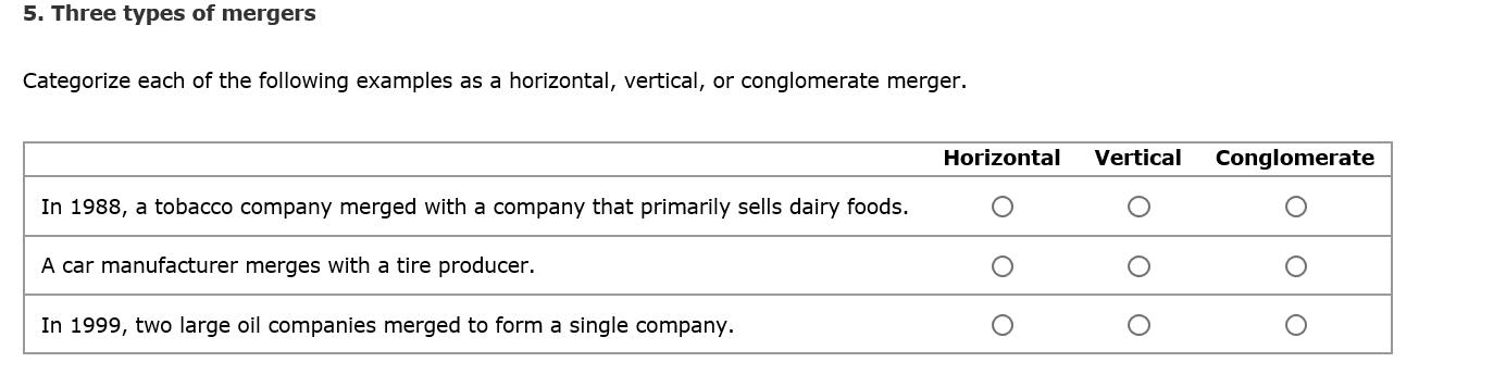 Conglomerate Economics Example