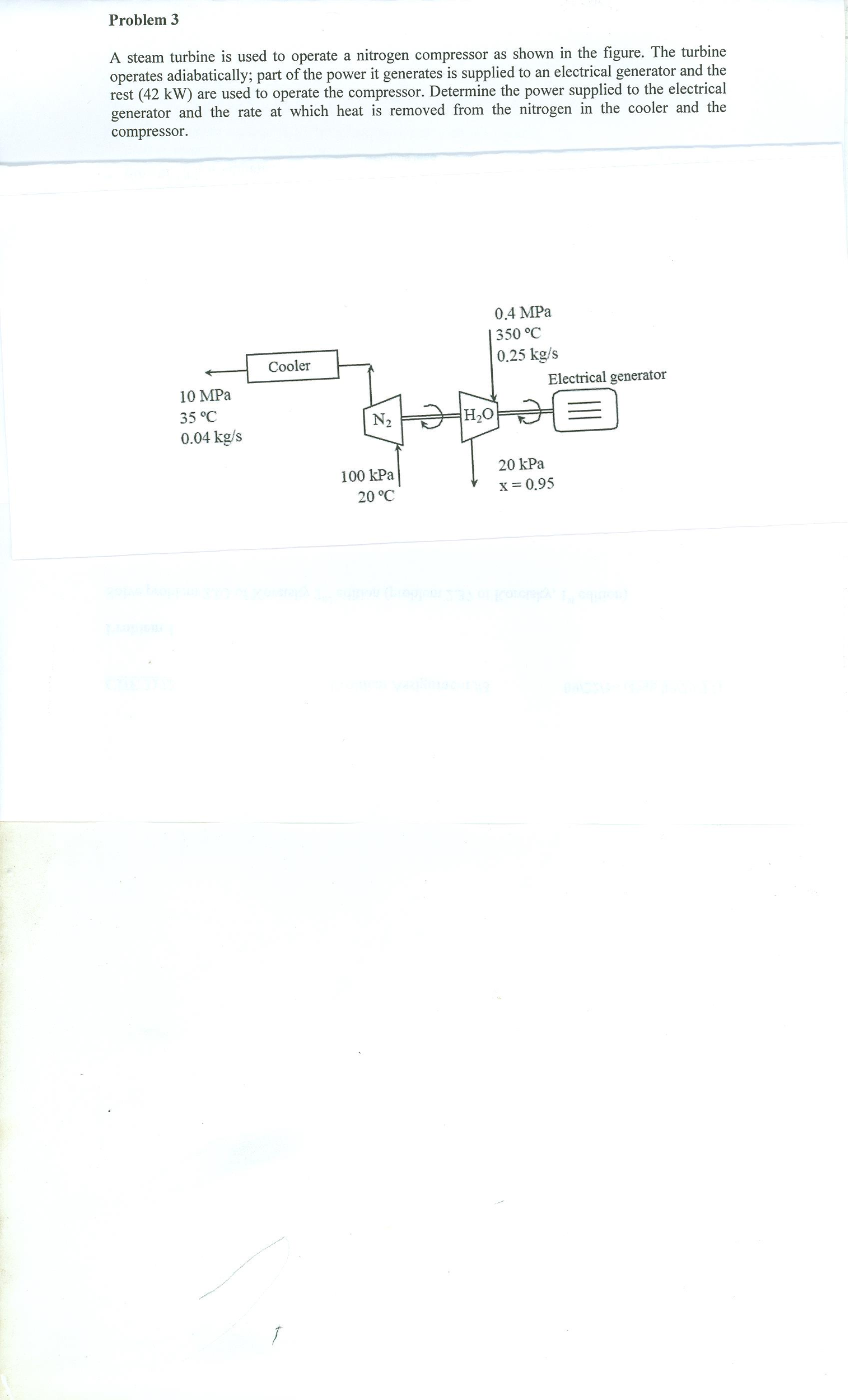 Problem 3 A Steam Turbine Is Used To Operate A Nit