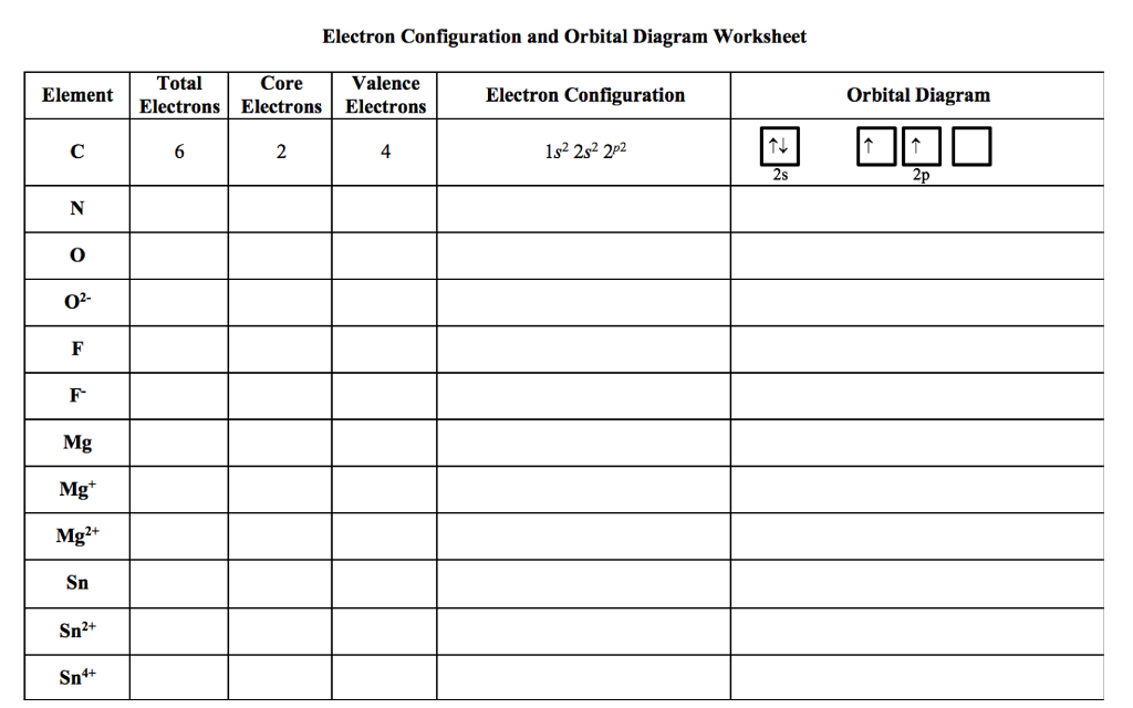 Solved  Electron Configuration And Orbital Diagram Workshe
