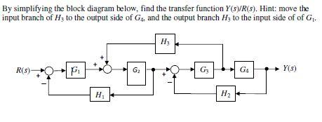 simplifying block diagrams zen diagram : simplifying block diagrams - findchart.co