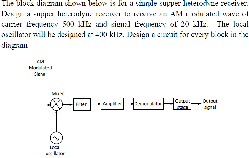 Solved: The Block Diagram Shown Below Is For A Simple Supp ...
