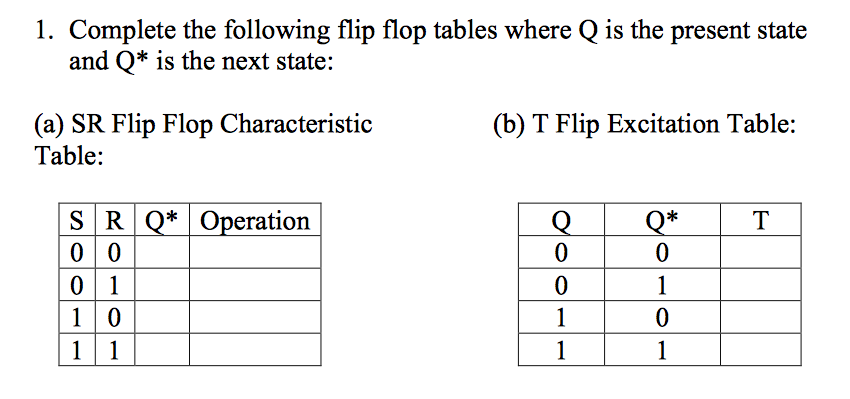Complete the following flip flop tables where Q is