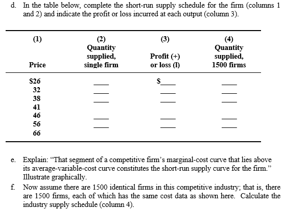 Question: In the table below, complete the short-run supply schedule for the firm (columns 1 and 2) and ind...