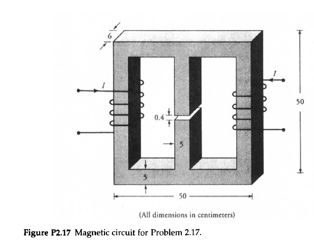 A magnetic circuit in Figure P2.17 is made of sili