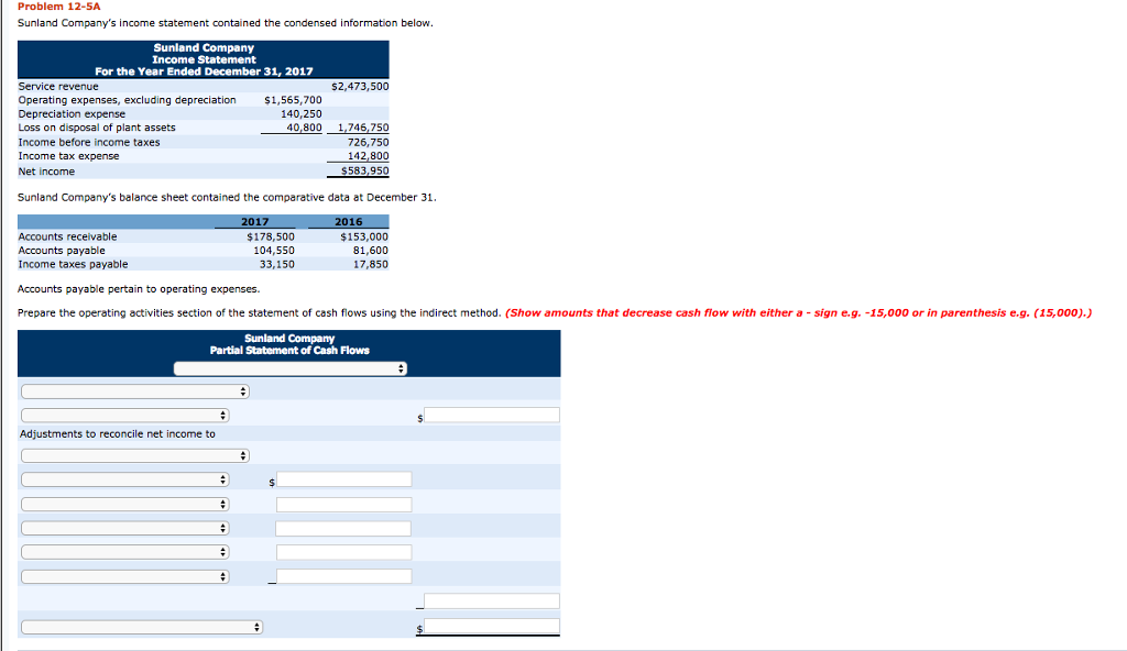 Question: Sunland Company's income statement contained the <a href=