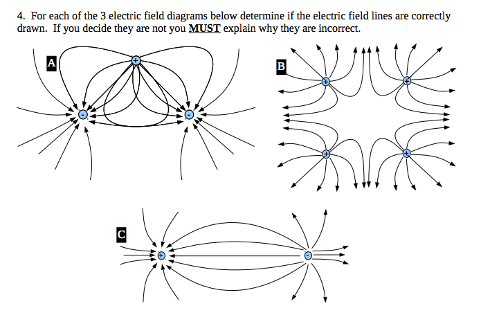 solved  for each of the 3 electric field diagrams below de