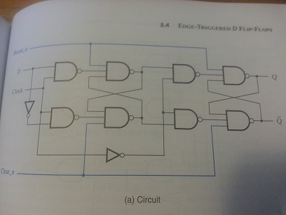 Explain the behavior of the circuit in figure show