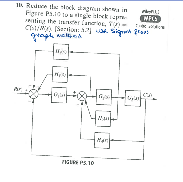 Reduce the block diagram shown in Figure P5.10 to