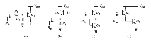 Compute the input resistance of the circuits depic