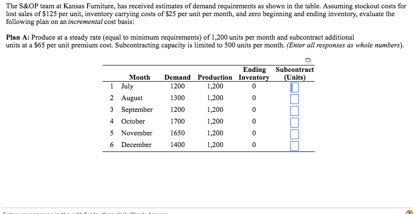 Question: The Su0026OP Team At Kansas Furniture, Has Received Estimates Of  Demand Requirements As Shown In The .