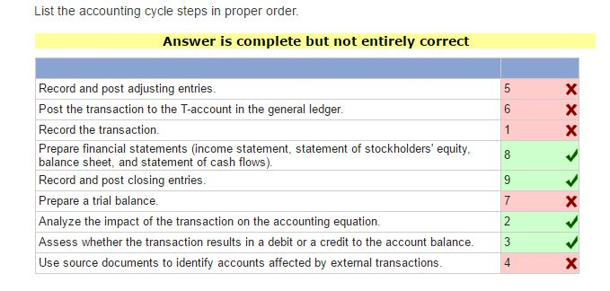 solved  list the accounting cycle steps in proper order