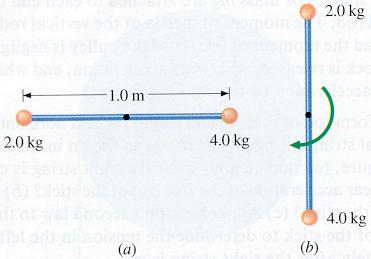 In The Figure A Stick Of Length 1 Meter And Mass