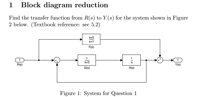 Solved  Block Diagram Reduction Find The Transfer Function