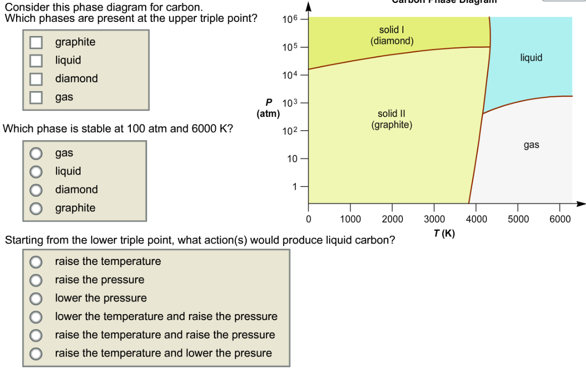 Solved consider this phase diagram for carbon which phas consider this phase diagram for carbon which phas pooptronica