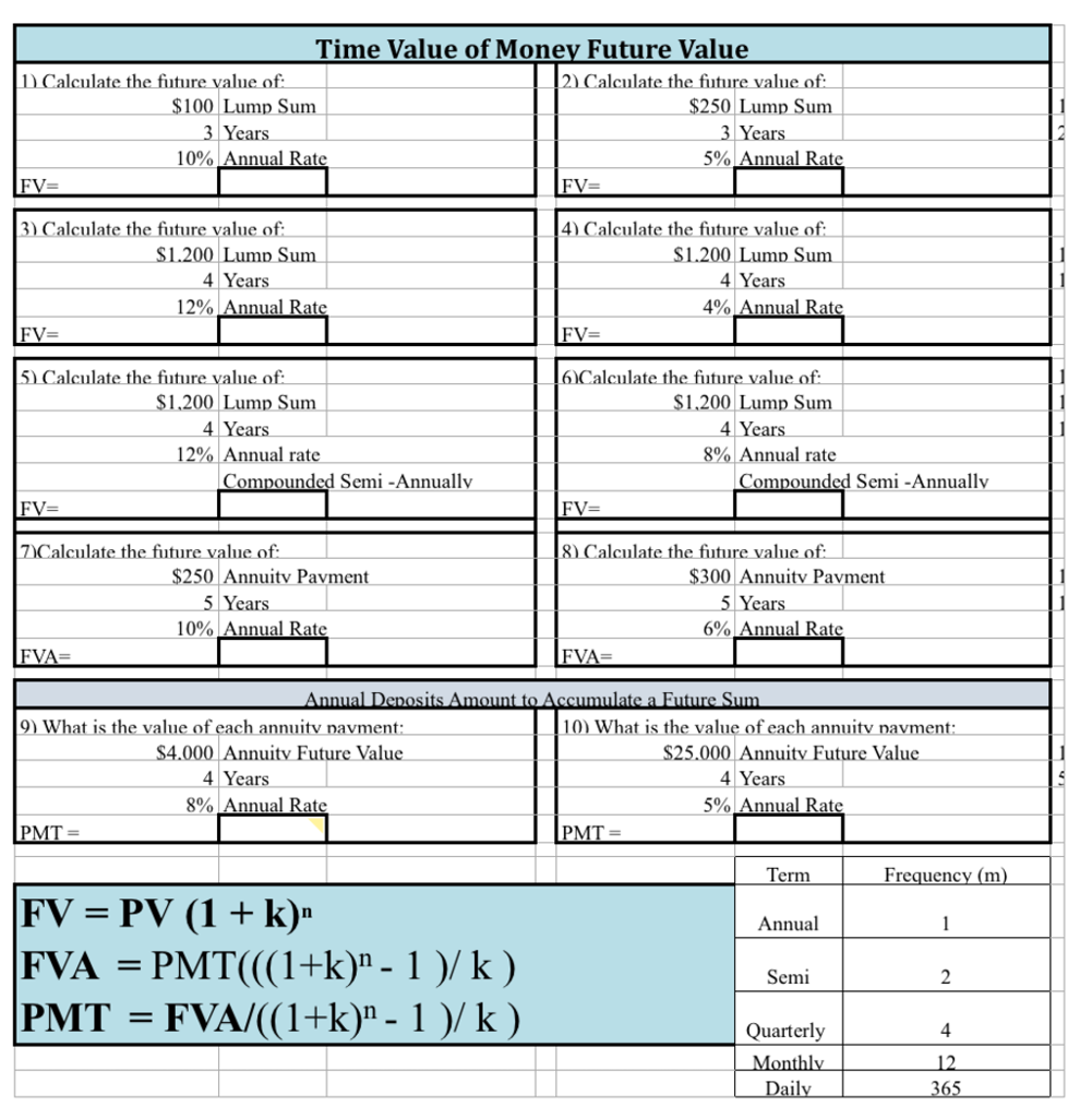the value of money Principles of valuation: time value of money from university of michigan we will introduce the time value of money (tvm) framework in a carefully structured way.