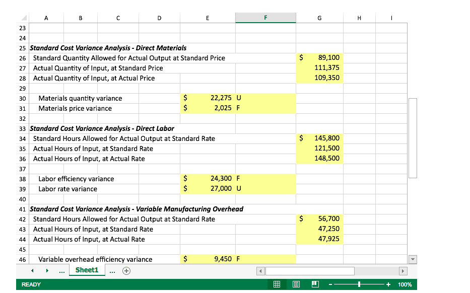 how to work out variance percentage in excel