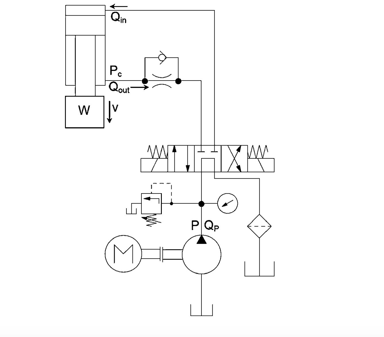 Solved: Shown Is The Hydraulic Circuit Of A Load-lifting H