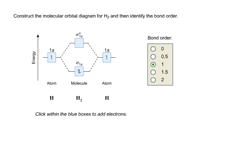 transcribed image text Construct the molecular orbital diagram for H2 ... H2 Molecular Orbital Diagram