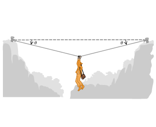 how to find tension in two ropes at angles