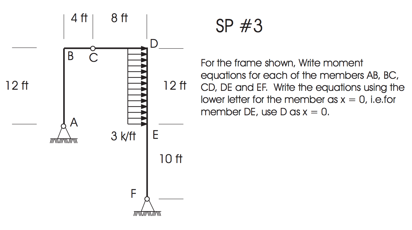 Solved: For The Frame Shown, Write Moment Equations For Ea ...