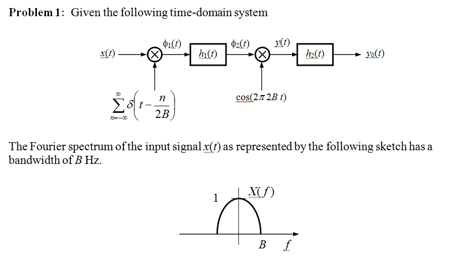 Given the following time-domain system The Fourie